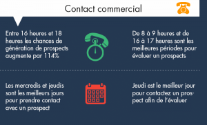 Contact commercial